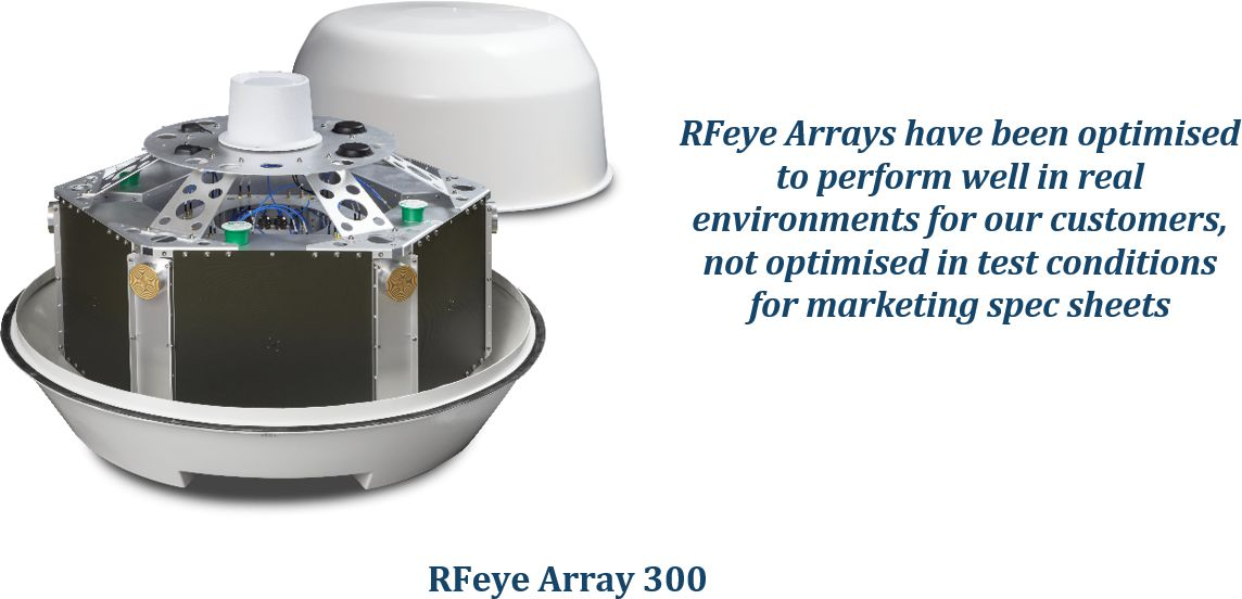 RFeye Array 300 optimised for real environments
